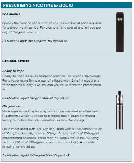 ATHRA: Doctors should recommend vaping to smoking patients